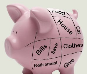 Simple Steps for Creating a Solid Budget