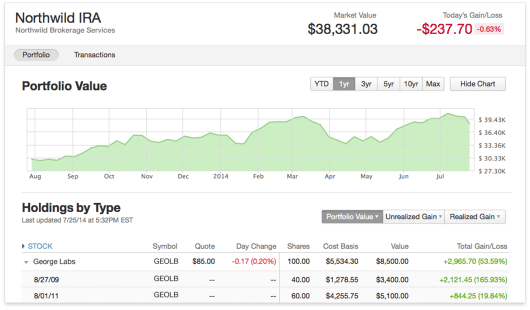 quicken 2015 for mac investments