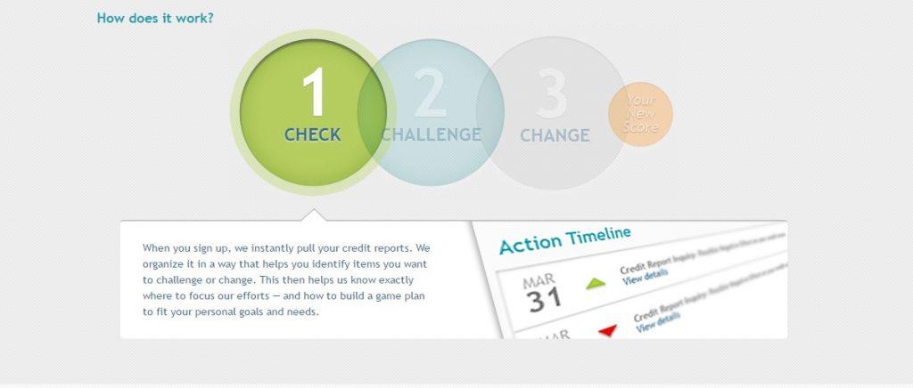 Credit Repair Check