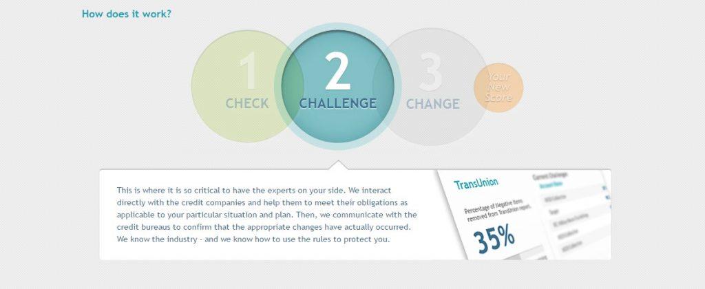 Credit Repair Challenge