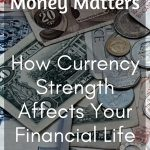 currency strength